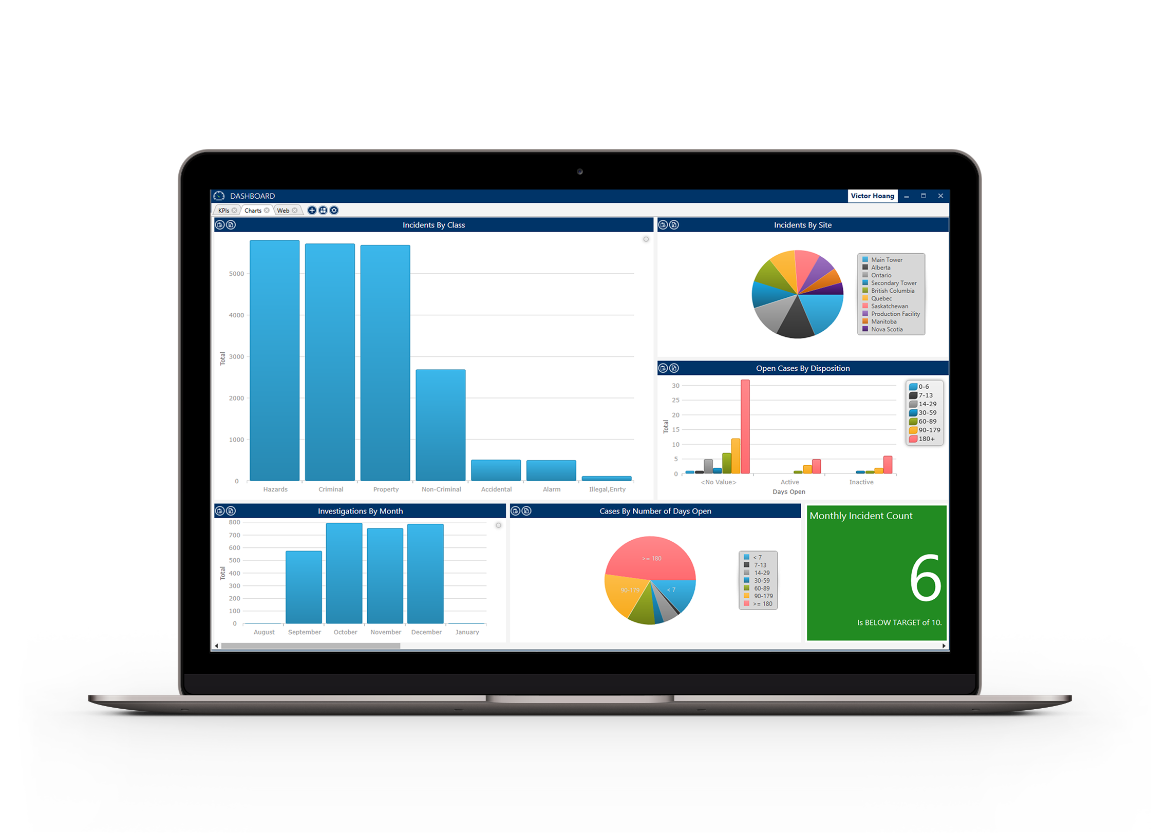 Advance your reporting and analysis capabilities
